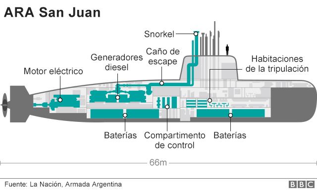 Ara-San-Juan-grafico