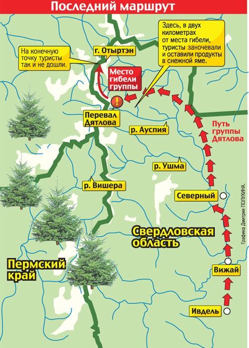 Dyatlov-pass-map-13.jpg