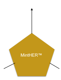MintHer