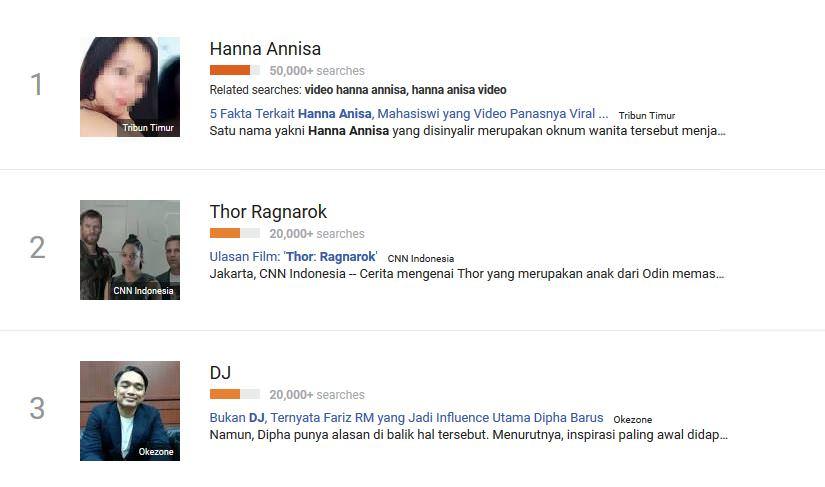 Video Syur Hana Anisa Diburu Netizen Jadi Google Trend