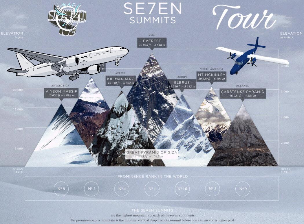 Aerosoft Sceneries 7 Summits Tour