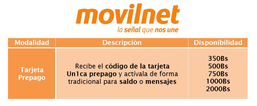 Recarga saldo cantv movilnet un1ca inval23 en mercado for Consulta de saldo cantv