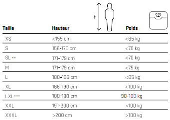 Sous combi - SOUS COMBINAISON SIXS Guide_taille_sixs