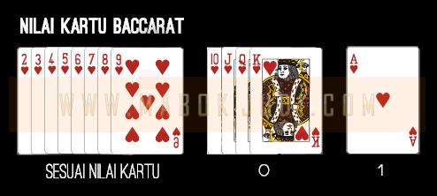 Nilai Kartu Baccart
