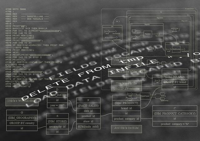 Tech Coding
