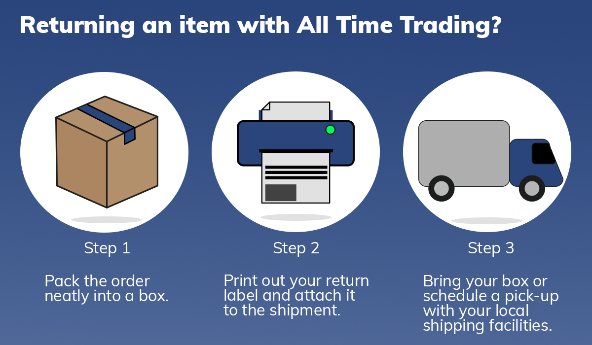 All Time Trading's Return Policy