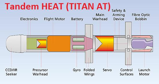 Spike_Titan_missile_tandem.png