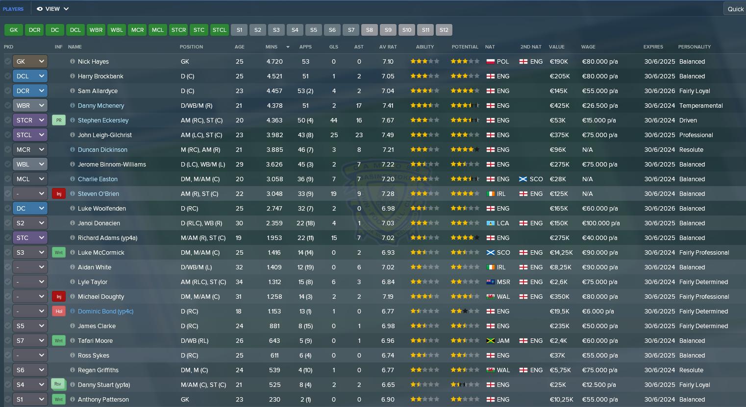 post_season_squad.png