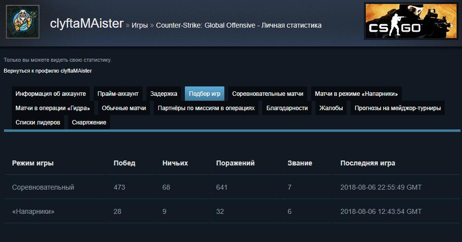 CS:GO - 1 ЗВЕЗДА