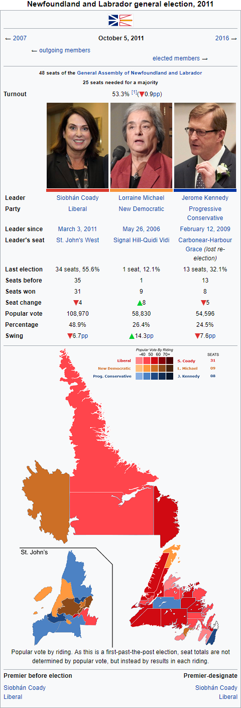 Alternate Wikipedia Infoboxes V (Do Not Post Current ...
