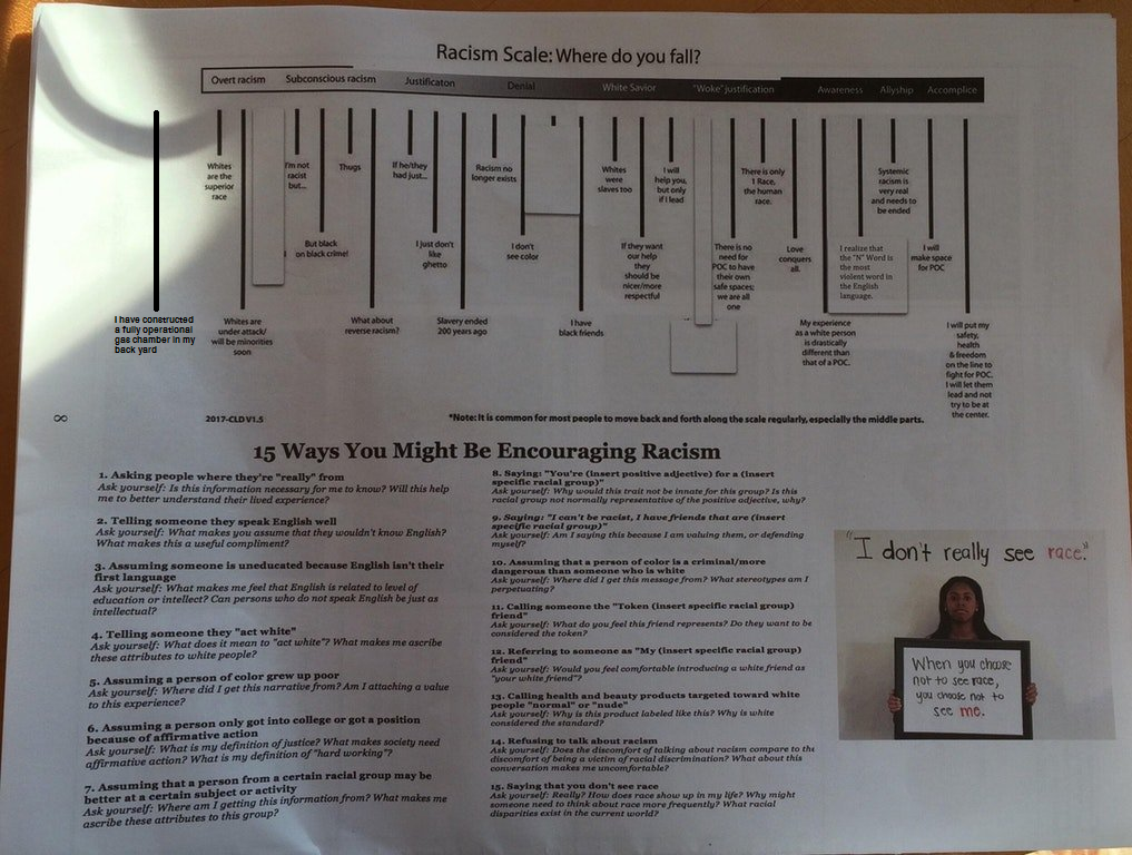 [Image: racism_scale.png]