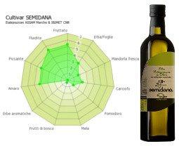 Aceite de oliva Virgen Extra Semidana