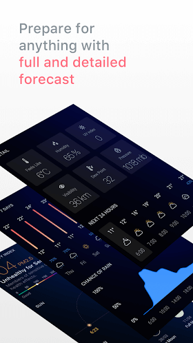 Today Weather - Forecast 1.2.6-7.130218 Premium APK