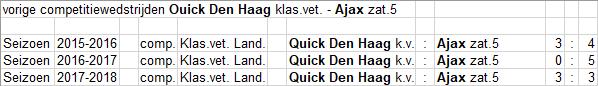 zat-5-18-Quick-Den-Haag-uit