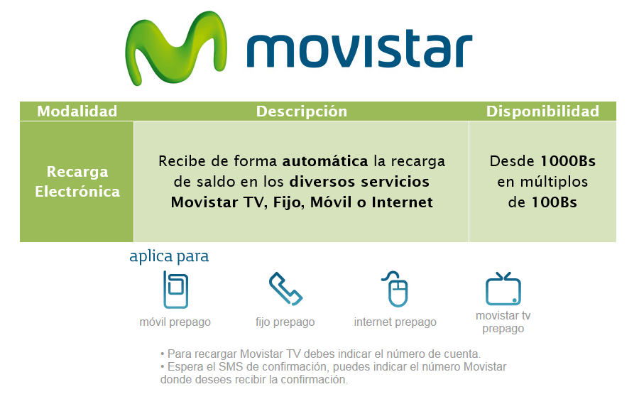 Recarga Saldo Movistar INVAL23