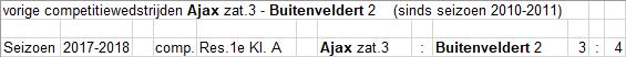zat-3-5-Buitenveldert-2-thuis