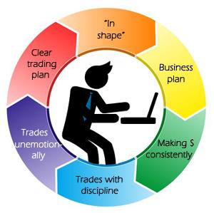 Ciclo-Entrepreneurial-2