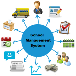 EduSys - Best ERP Software in india