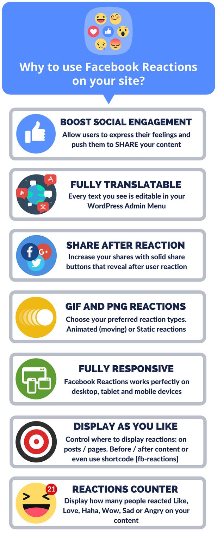 Facebook Reactions For WordPress - 4