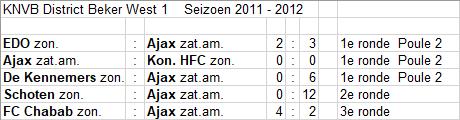HISZAT1-27-beker-1112