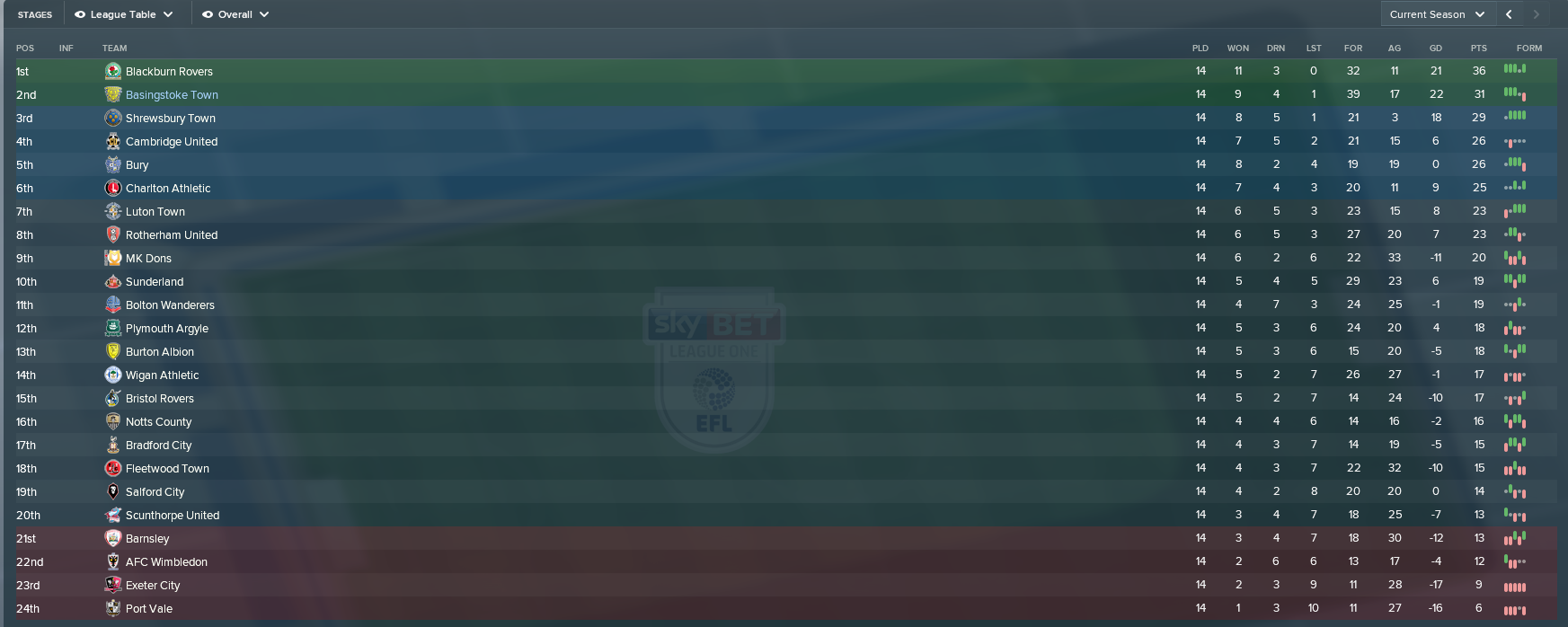 october_league_table.png