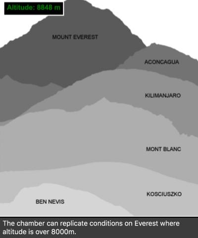 Altitude_infographic