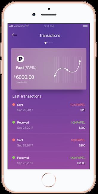 {filename}-[ann][ico] Papel Coin | Dash Fork | Airdrop | Masternodes | Pow | Papelpay