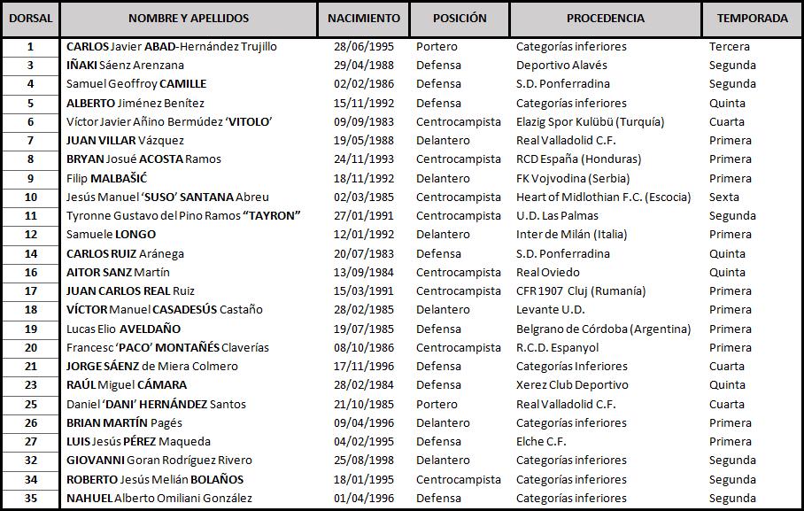 C.D. Tenerife - Real Valladolid. Domingo 28 de Enero. 20:00 Tenerife