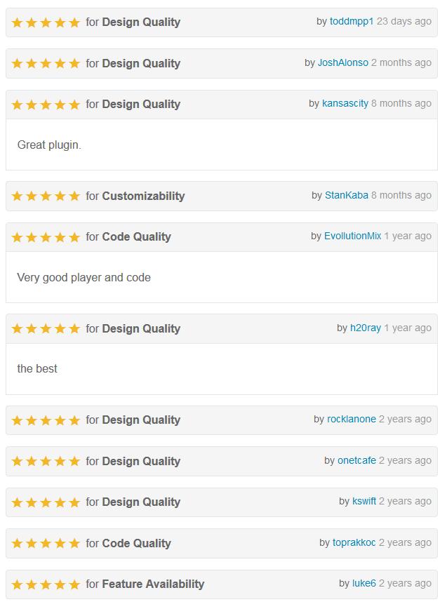 Kast WordPress reviews