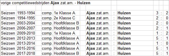 ZAT_1_13_Huizen_thuis