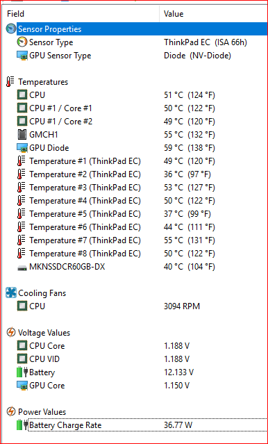 What's a good temperature range for T61P? - Thinkpads Forum
