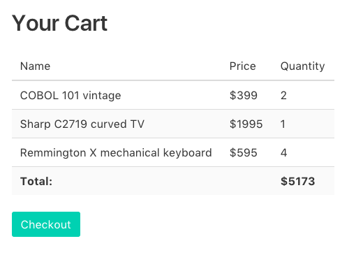 Build a shopping cart with Vue 2 and Vuex