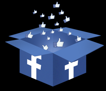 Facebook Marketing in Perth