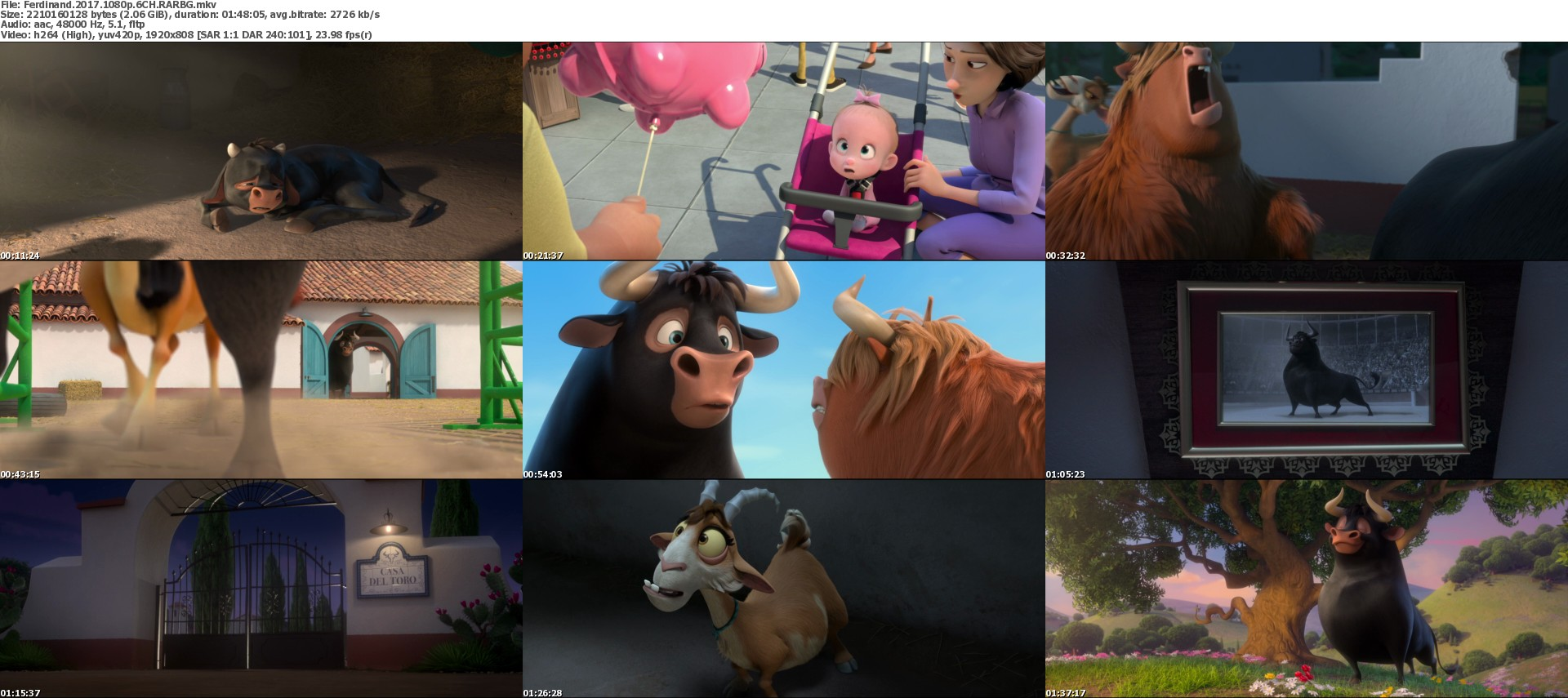 Ferdinand 2017 English Animation 480p 720p 1080p [BluRay Added]