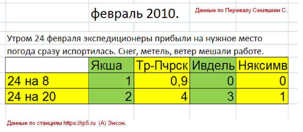 https://image.ibb.co/iDqDKz/02_2010.png