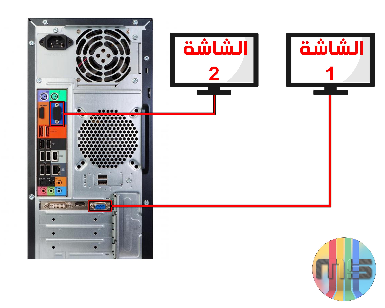 تشغيل بطاقة الرسوم الخارجية وبطاقة الرسوم الداخلية معا على شاشتين