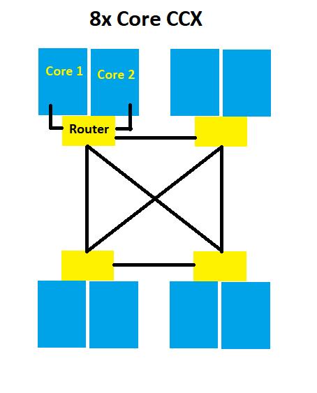 8core_CCX.png