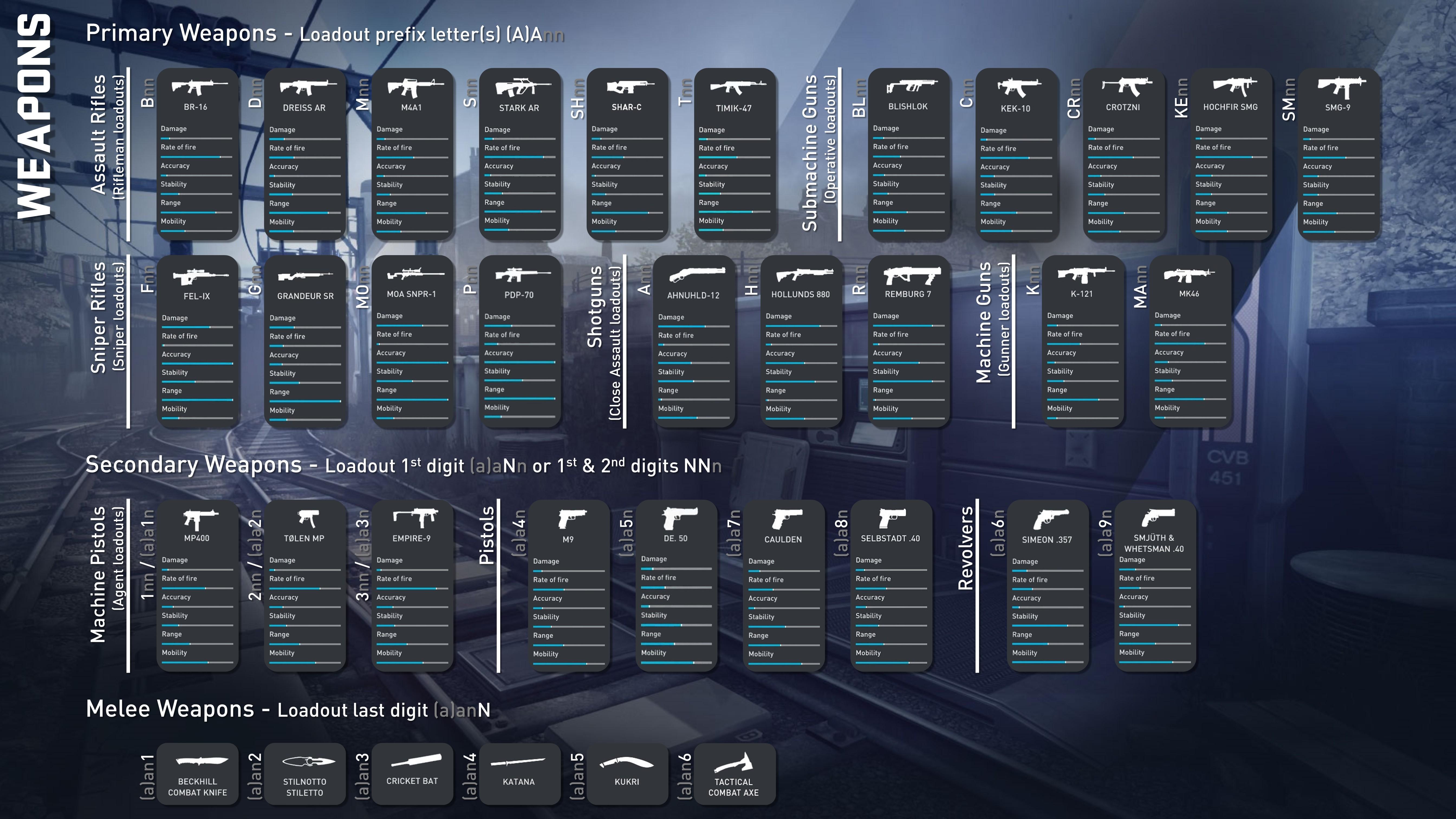 1_Weapons.jpg