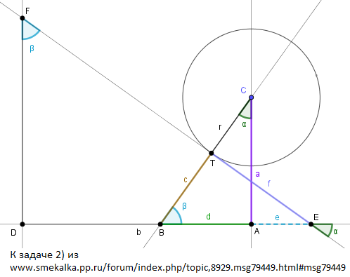 Segment tangent to circle inside right angle 1
