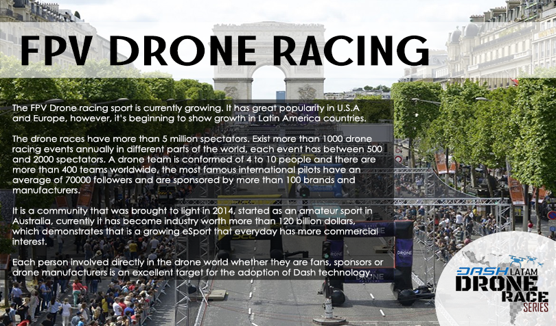 https://image.ibb.co/iP0WUx/FPV_DRONE_RACING.png