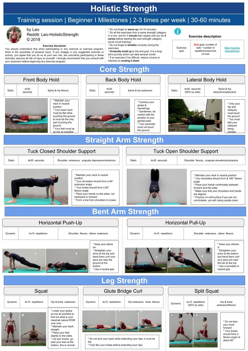 A 30 60min Full Body Bodyweight Strength Routine For Beginners