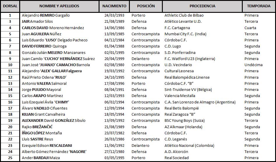 S.D. Huesca - Real Valladolid. Miércoles 6 de Septiembre. 21:00 Huesca