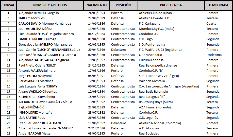 S.D. Huesca - Real Valladolid. Domingo 24 de Septiembre. 12:00 Huesca