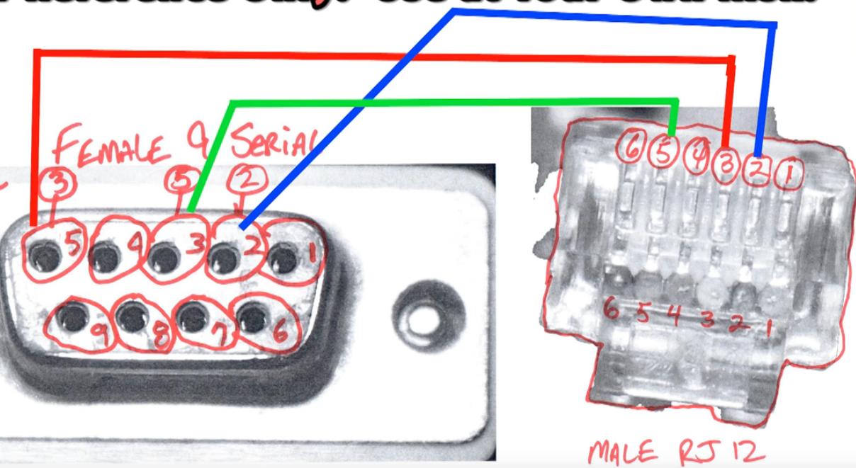 Cableado Autostar Lx200 Nexstar Cgem Synscan Gemini Db9 Rj11 Rj12 To Rj45 Wiring Diagram Hembra A De 9 Pines Serie Edito Confirmo Que En El Caso Del Mando V3 Patillaje Correcto Es Siguiente