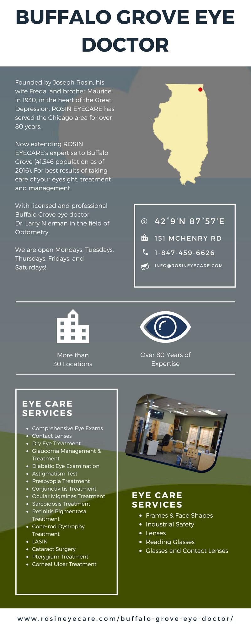 95aa530c1ed5 Image.ibb.co/iSjzv7/buffalo_grove_eye_doctor_infographic.jpg