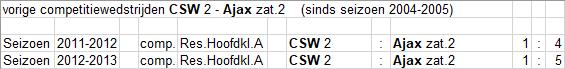 Zat_2_4_CSW_2_uit