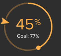 How to draw the circular progress bar in Chart js Or any other