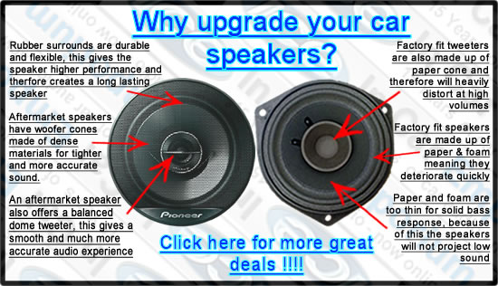 Seat Ibiza Rear Door Speakers Pioneer car speaker set + adapters pods 300W | eBay  sc 1 st  eBay & Seat Ibiza Rear Door Speakers Pioneer car speaker set + adapters ...