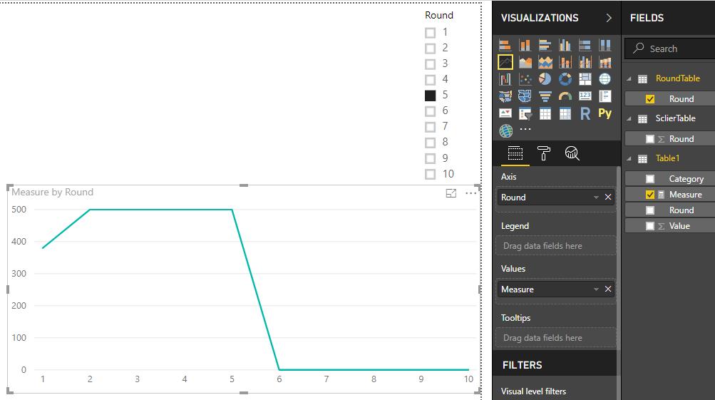 Cumulative_in_a_graph