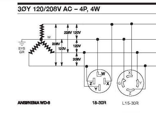 [SCHEMATICS_4JK]  3 phase 120/208V with a grounded neutral question - Electrician Talk -  Professional Electrical Contractors Forum | 208v Plug Wiring Diagram |  | Electrician Talk